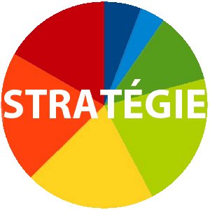 strategie300 Formation Immobilier