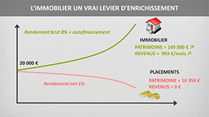 presentation-video3-300 Formation Immobilier