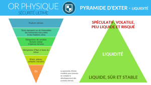 pyramide de dexter or physique