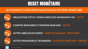 les perdants du reset monétaire